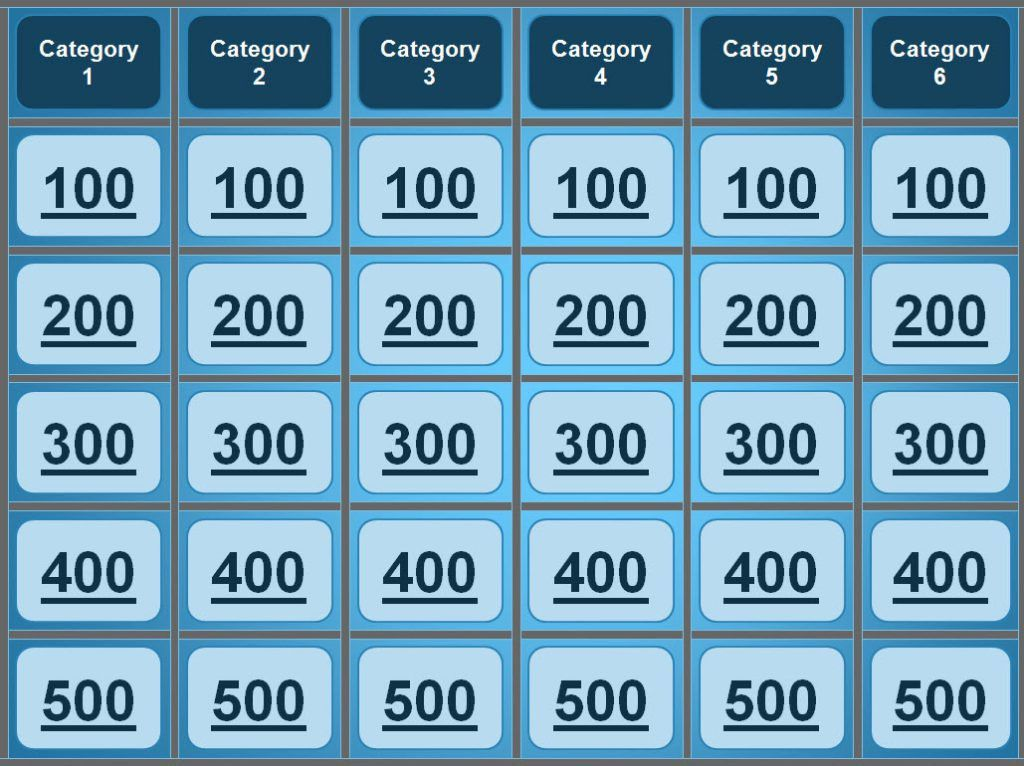 Powerpoint Jeopardy Game Template PPt | Calendar Template Letter ...