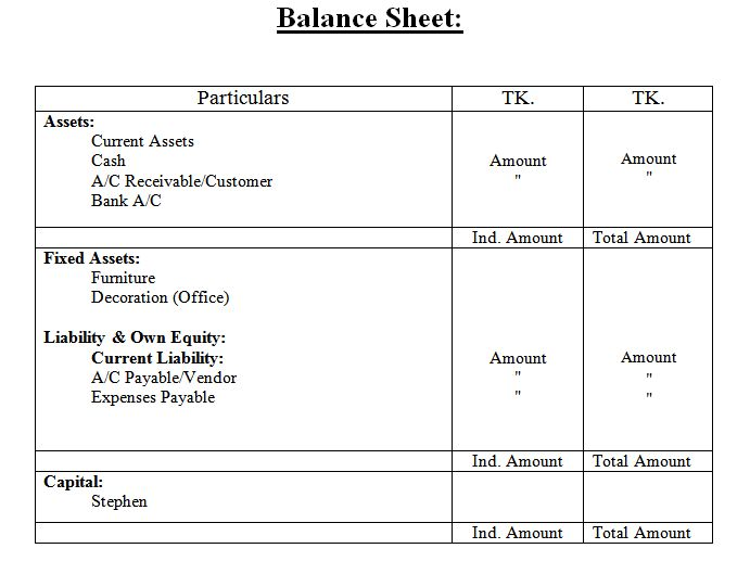 Balance Sheet and Income Statement - Microsoft Dynamics NAV ...