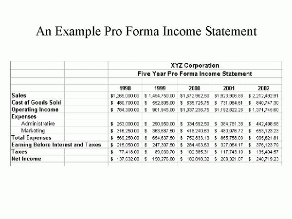 7 financial statement effects template | Financial Statement Form