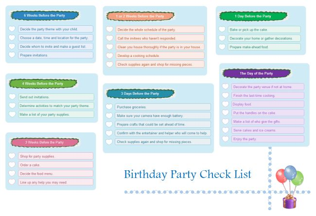 Birthday Party Checklist | Free Birthday Party Checklist Templates