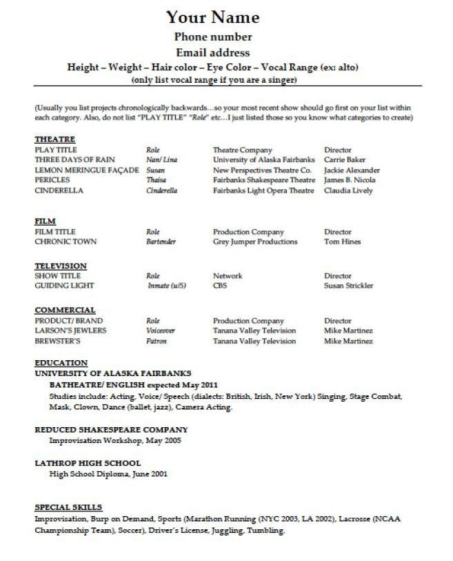 actor resume sample presents how you will make your professional ...