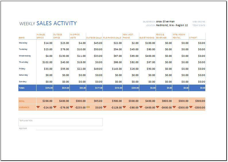 Weekly Sales Activity Report Template for Excel | Word & Excel ...
