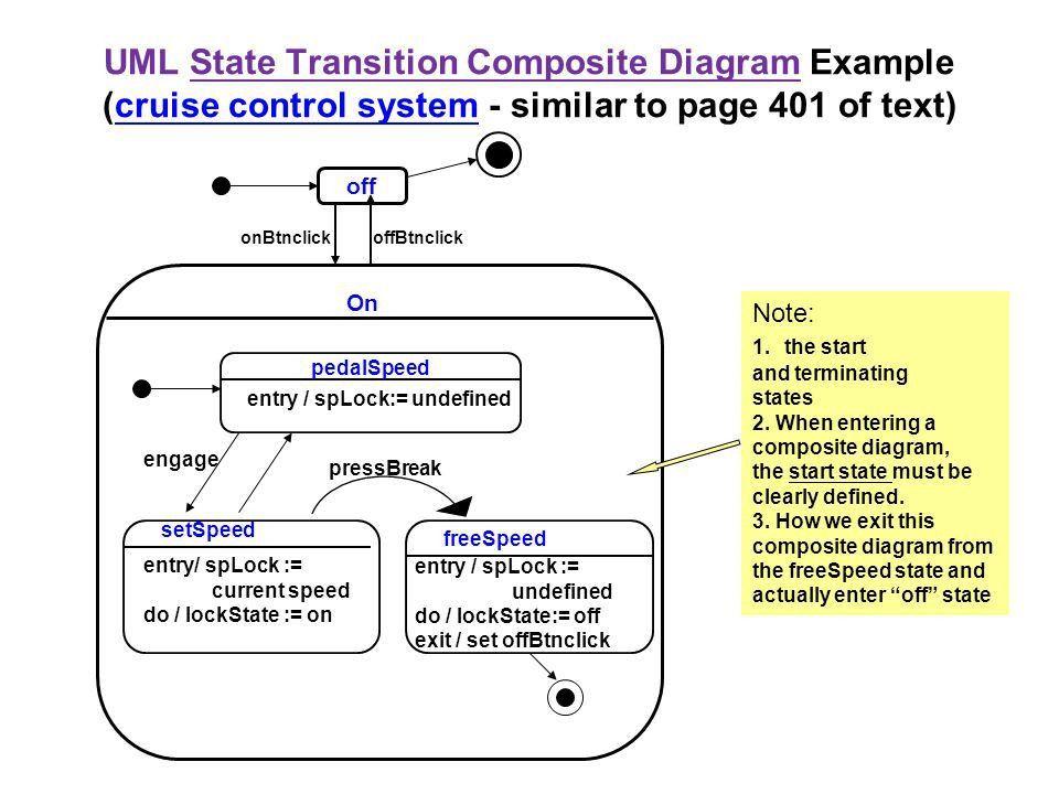 State Transition Diagram & UML's enhancements - ppt download