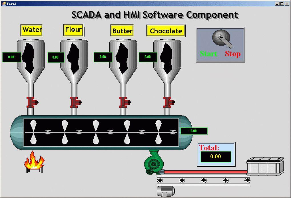 Reviews - E-XD++ HMI - SCADA Graphics Visualization Source Code ...
