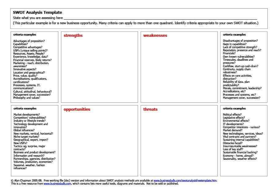 Competitive Analysis Templates 40 Great Examples Excel Word 57 ...