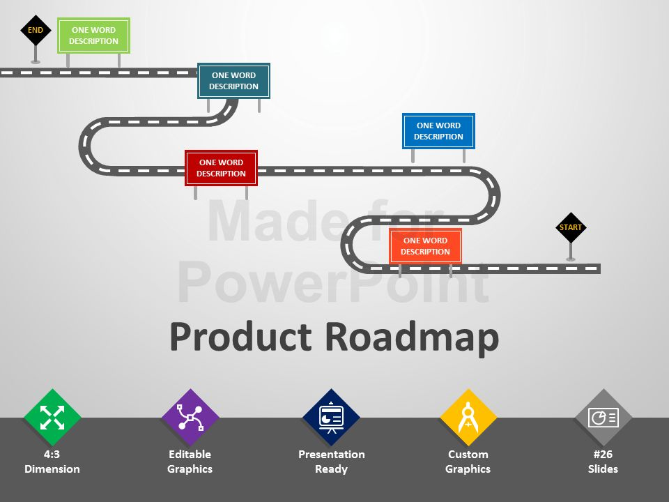 Product Roadmap PowerPoint Template - Editable PPT