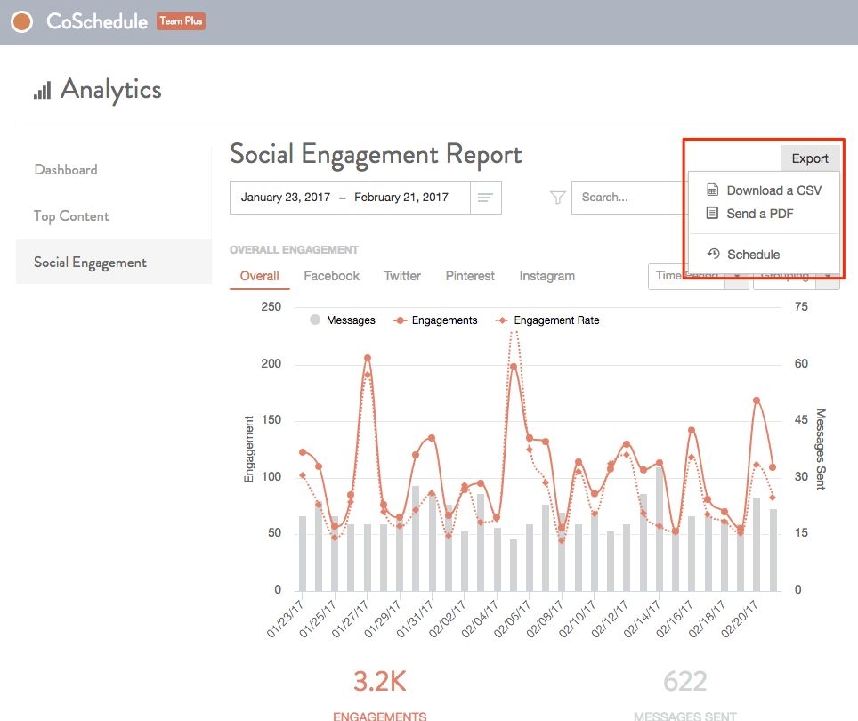 Export Advanced Analytics Reports – CoSchedule