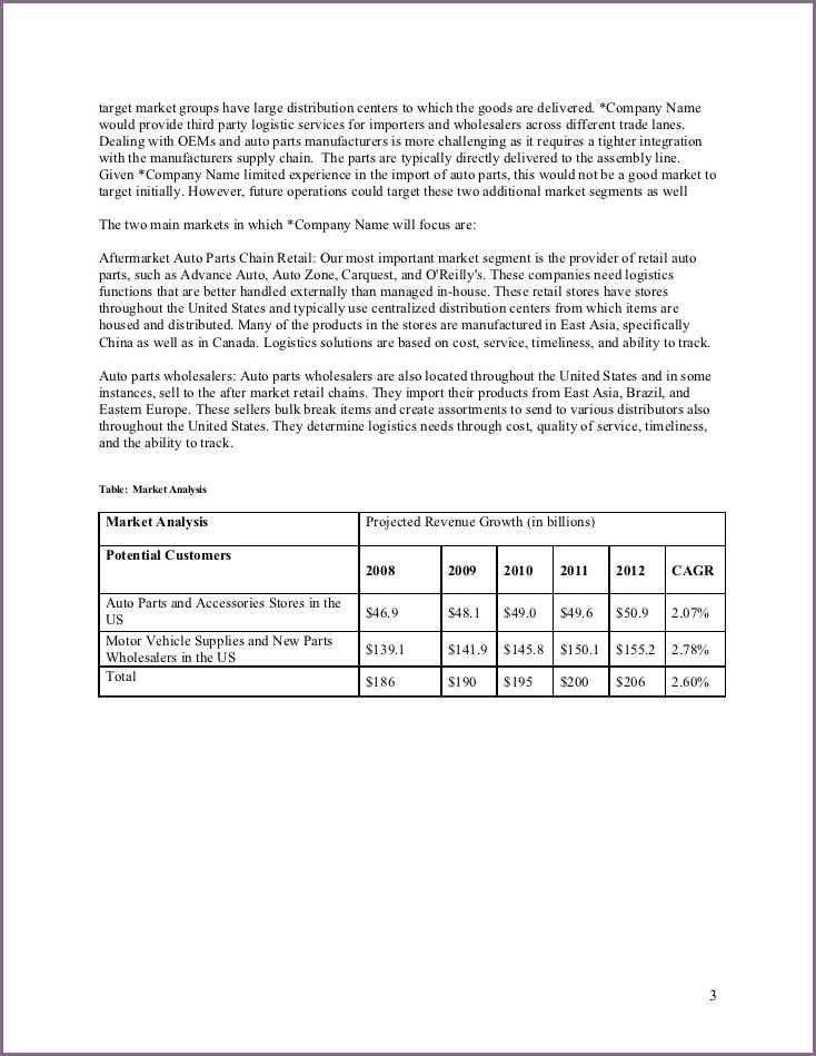 SAMPLE MARKETING PROPOSAL LETTER | proposalsampleletter.com