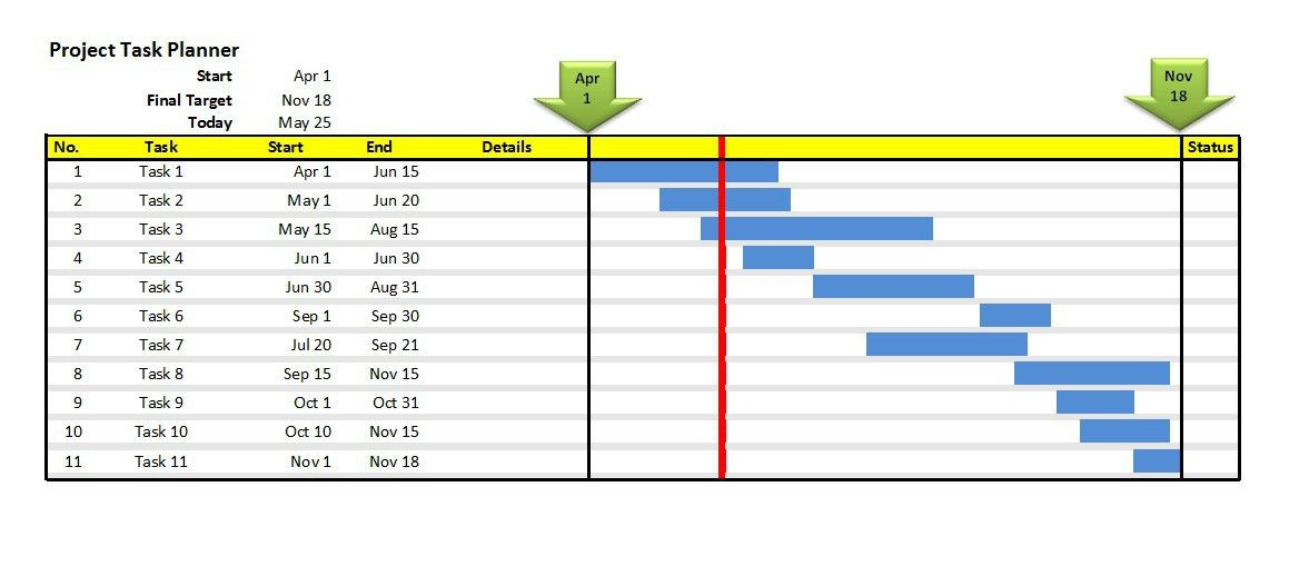 Gantt chart template excel diagram Download - Excel formulas and ...