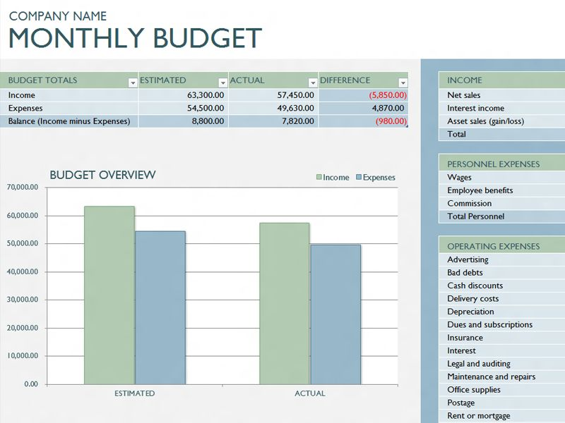 MS Excel Monthly Business Budget Template | Formal Word Templates