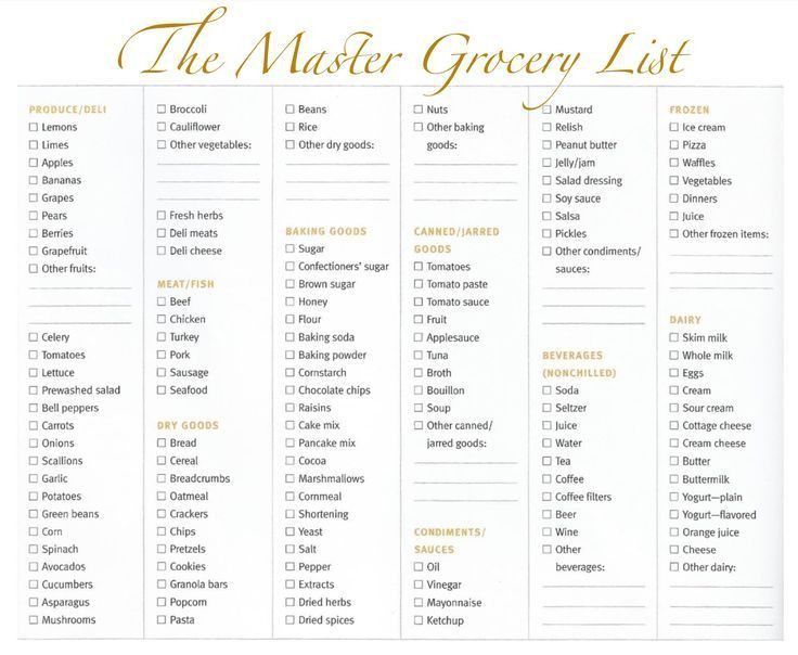 Grocery List Template. Free Printable Grocery List And Shopping ...