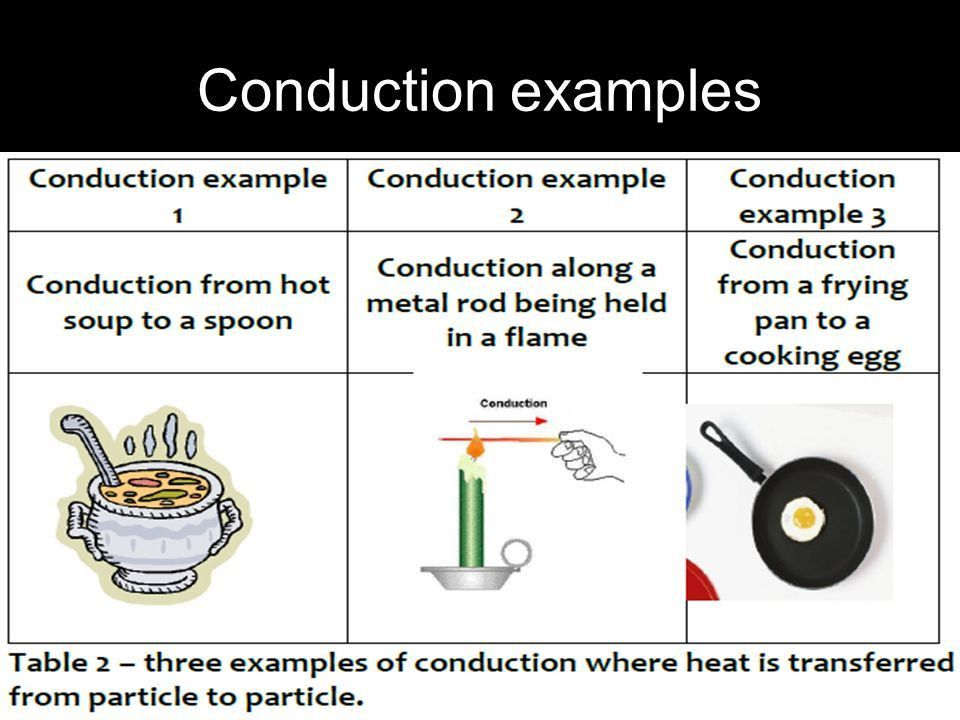 Heat Transfer Conduction, Convection, and Radiation. - ppt download