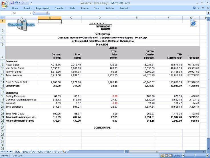 Financial Reporting and Analysis | Information Builders