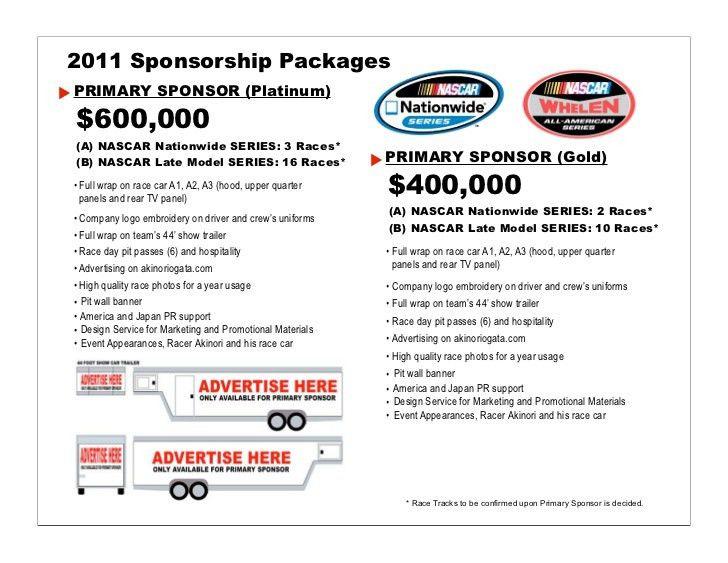 2011~2012 NASCAR Driver Akinori Ogata Help Japan Sponsorship Proposal