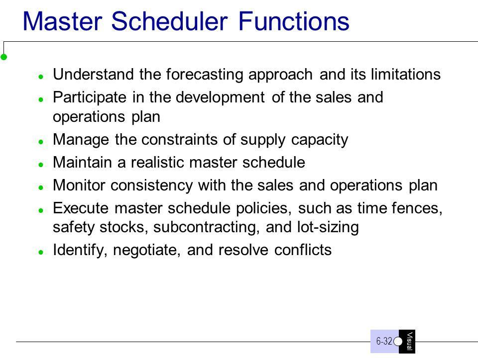 Visual 4-1 Chapter 4 - The Master Schedule 4.1 Background and ...