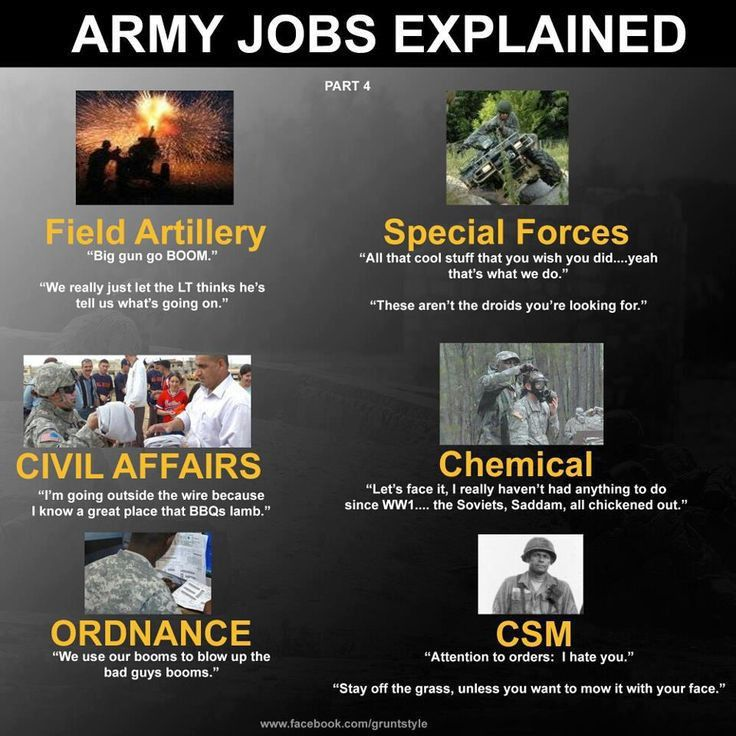 Best 25+ Army jobs ideas on Pinterest | Ex army jobs, Us veterans ...