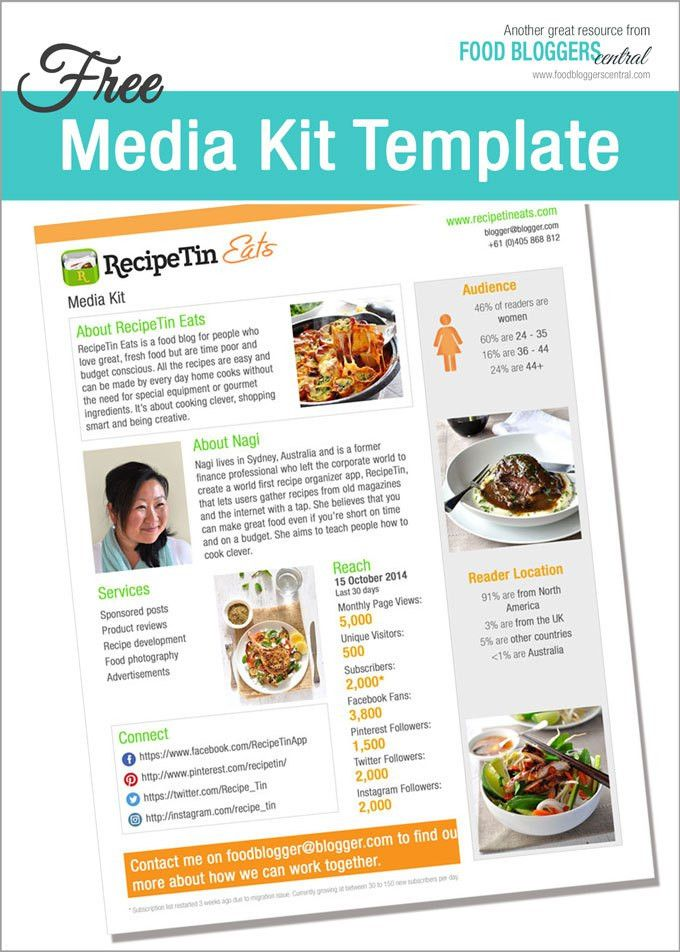 Media Kit Template (Free) | Food Bloggers Central