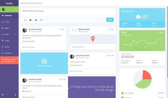 13+ Best Admin Panel PHP Website Templates - Web Creative All