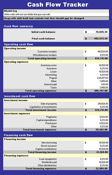Cash flow tracker - Office Templates