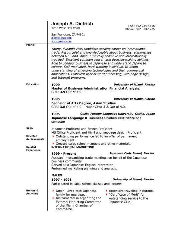 cv sample format word cv resume office templates free sample of ...