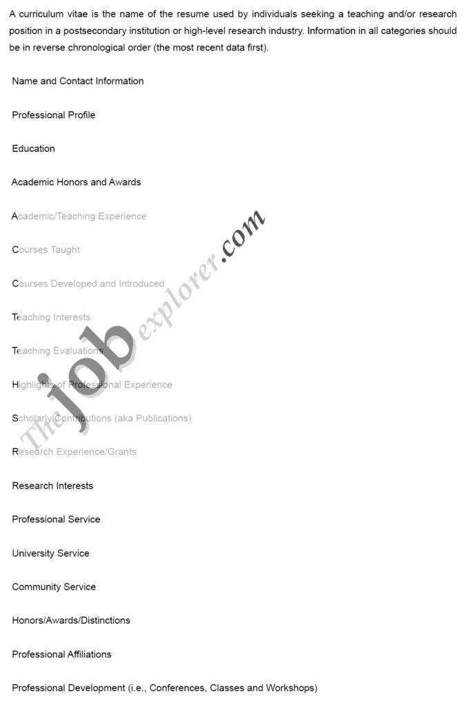 job title keywords company location jobs by for Cover Letter ...