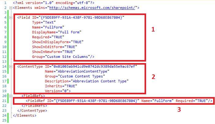 Custom List Definition in SharePoint 2010 | Kerem Ozen's Blog