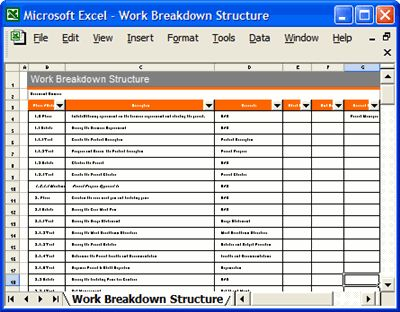 Project Plan - MS Word & Excel forms, spreadsheets & templates