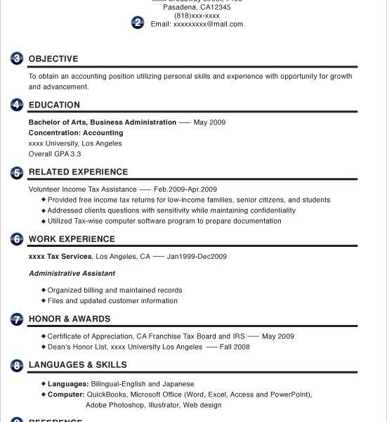 Stylish Ideas How To Write Your Resume 12 How Write A Resume ...