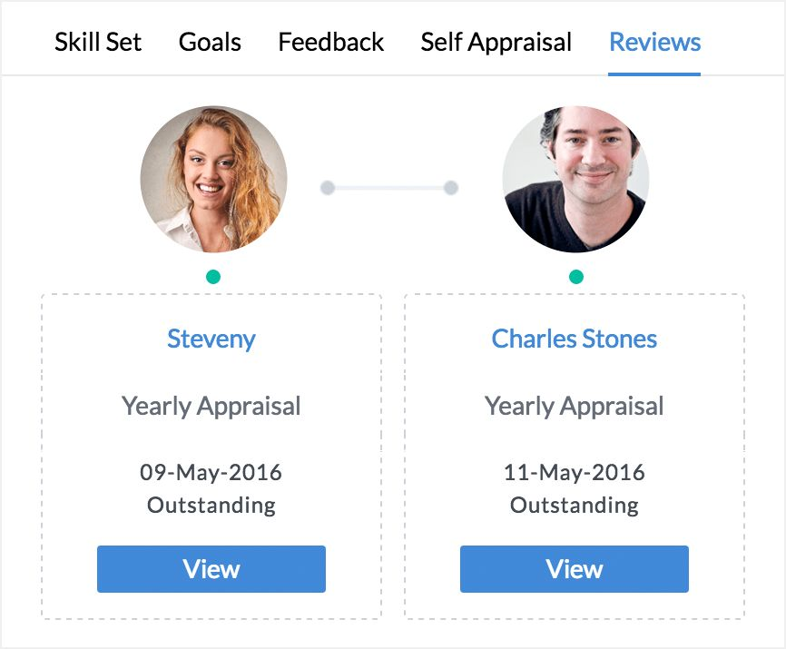 Performance Appraisal | Zoho People