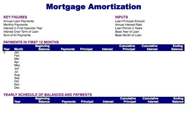 Mortgage Amortization Template | Free Layout & Format
