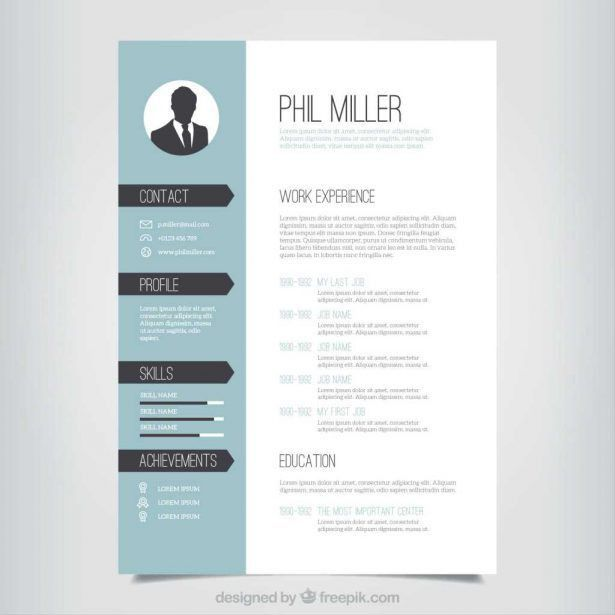 Resume : How To Write A Proper Resumes Cover Letter Format Proper ...