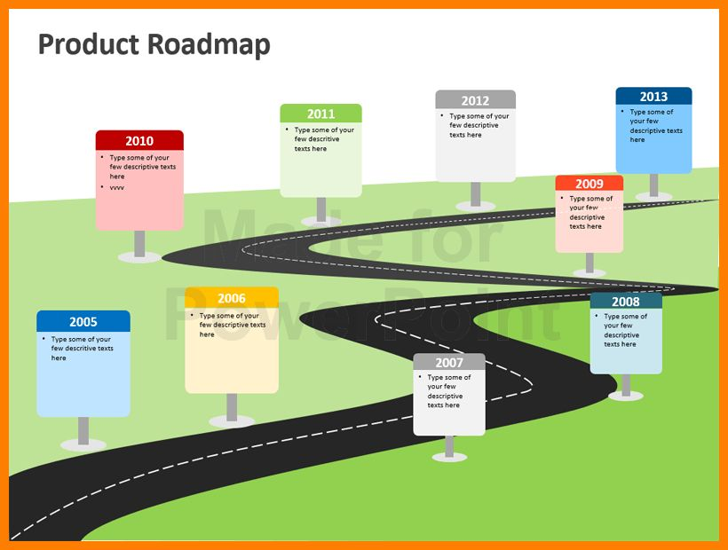 3+ free roadmap powerpoint templates | cv sample format