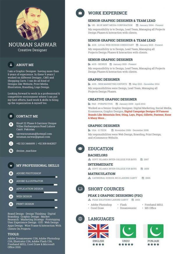 Curriculum Vitae : How To Write A Resume In French Cv Consultant ...