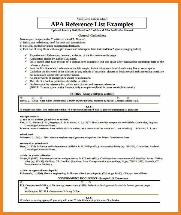 reference list format