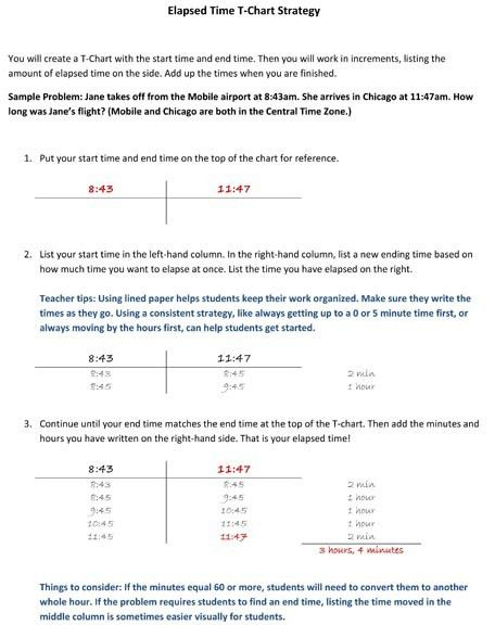 Roman Numeral Chart Template. Outline Template Roman Numerals ...