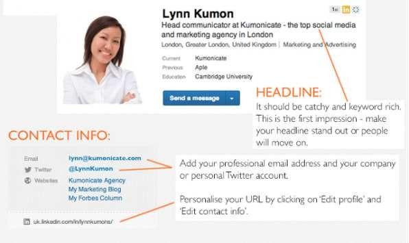 6 Steps To Building A Killer LinkedIn Profile (Infograp | Fast Company