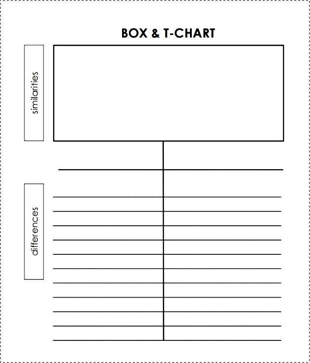 T Charts Template - Ecordura.com