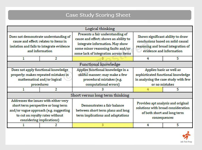 Accenture case study interview example