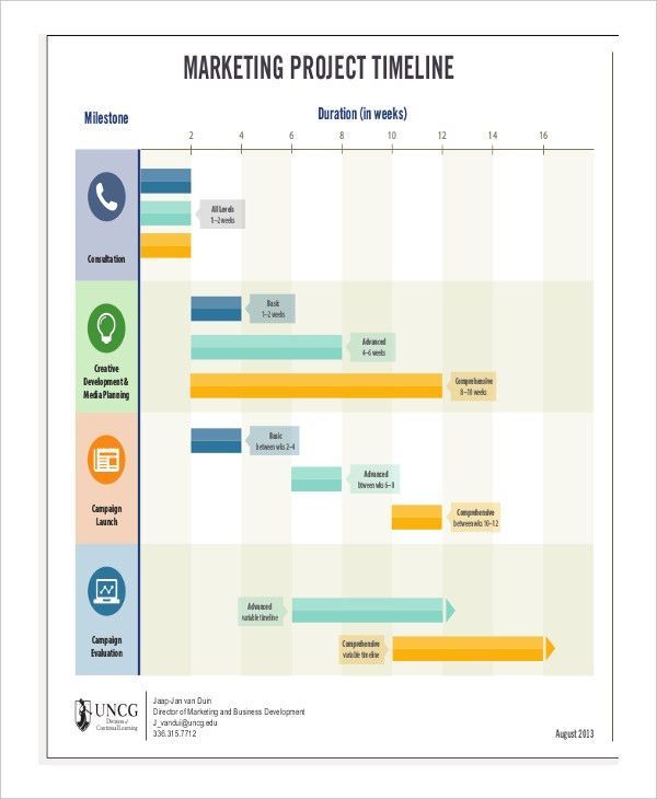 Research Timeline Template - 7+ Free Word, PDF Document Downloads ...