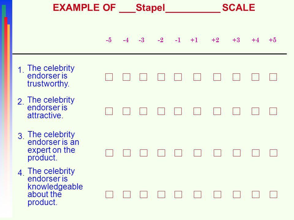 EXAMPLE OF Likert Scale Strongly Disagree Agree Neither Agree nor ...