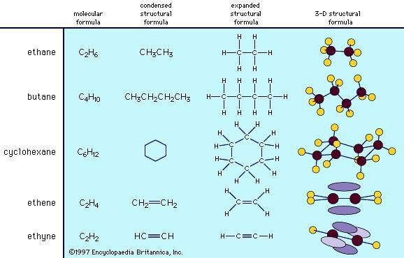 chemical compound - Binary molecular (covalent) compounds ...