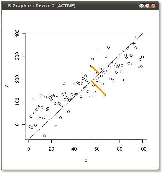Cerebral Mastication » Blog Archive » Principal Component Analysis ...