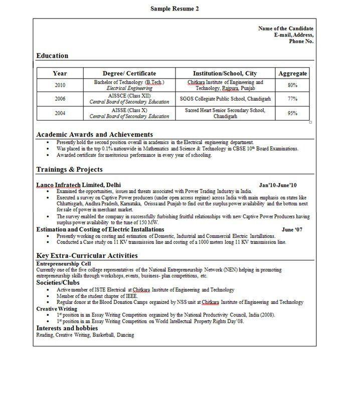 Sample Resume Format for Freshers