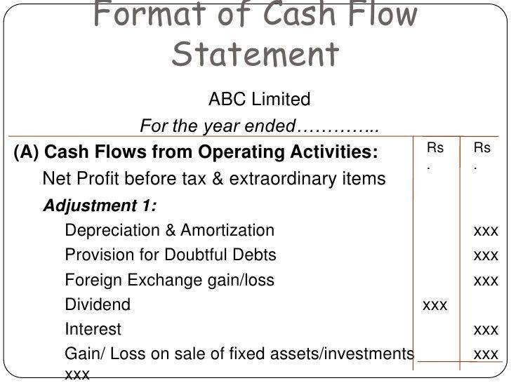 cash-flow-statement-11-728.jpg?cb=1263964755