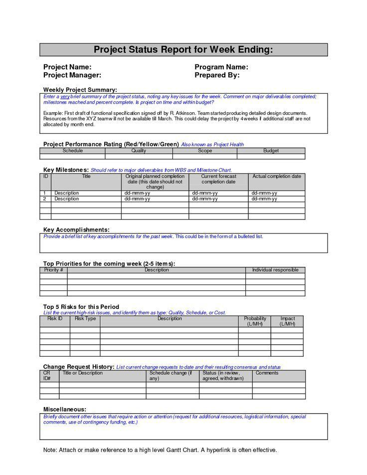 weekly project status report template | Report Templates ...