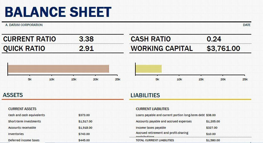Balance Sheet with Working Capital Template | Formal Word Templates