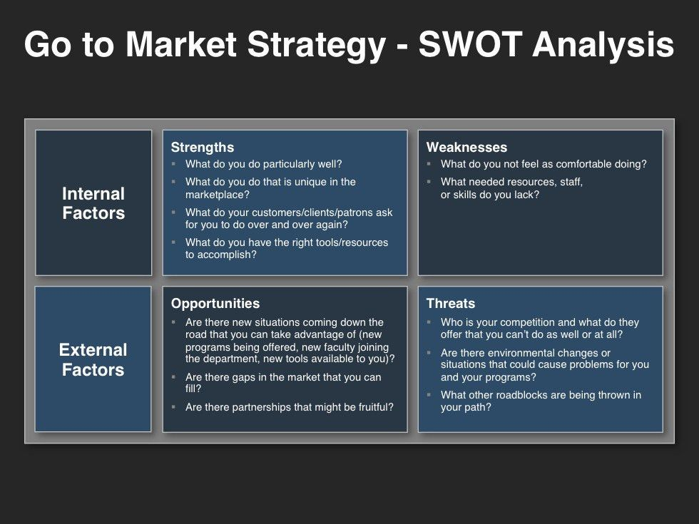 Go-To-Market Strategy Planning Slides| Download at Four Quadrant