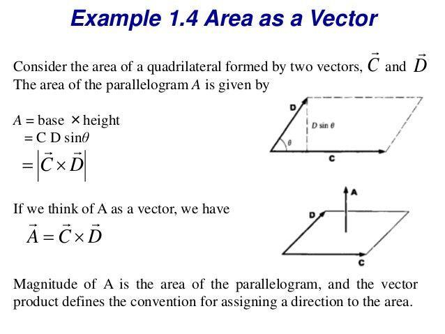 Vectors and Kinematics