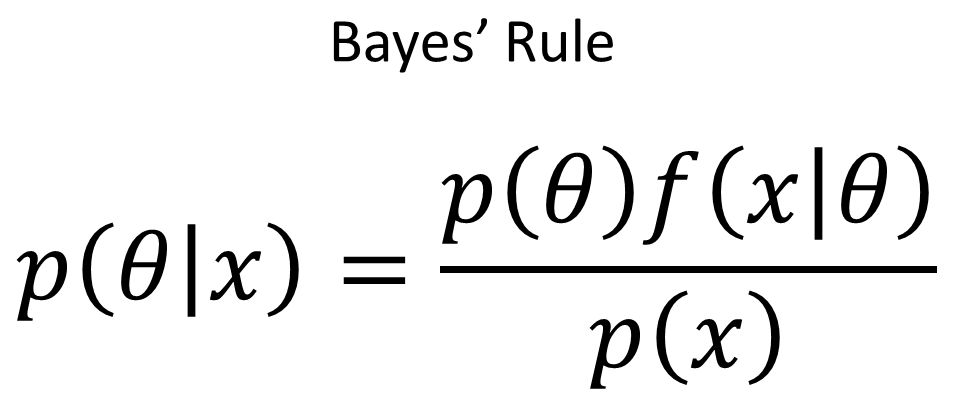 Bayesian Update | Right Division