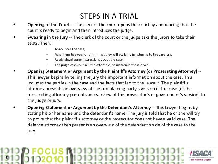 C24 Fraud In The Workplace (3 Mock Trials)